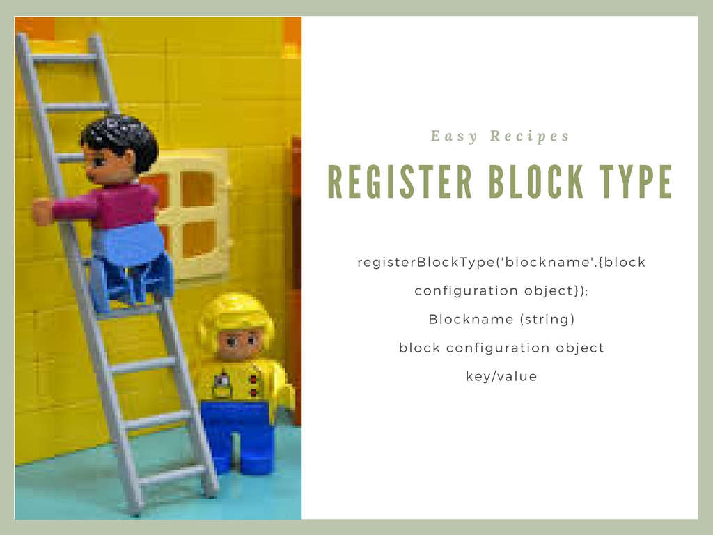 REGISTER BLOCK TYPE registerBlockType('blockname',{block configuration object}); Blockname (string) block configuration object key/value